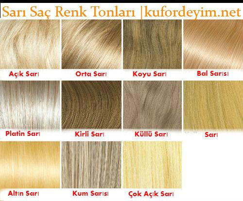 Sarı Saç Boyası Renkleri ve Sarı Saç Modelleri