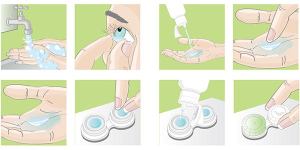 Kontakt Lens Kullanımı ve Lens Kullanırken Dikkat Edilmesi Gerekenler