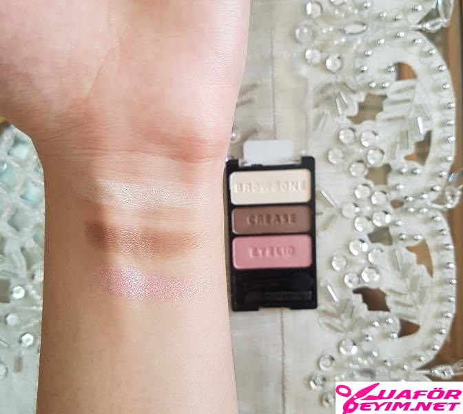 Wet n Wild Color Icon Serisi Sweet As Candy Far Paleti İncelemesi