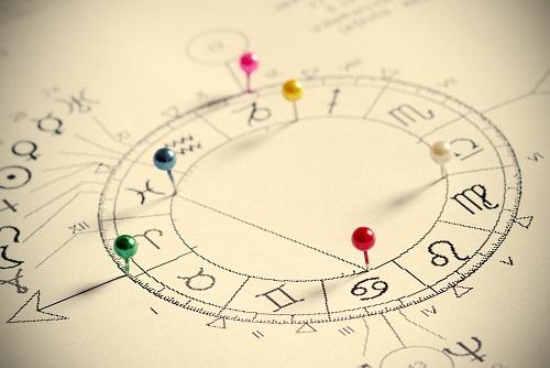 Burç ve Doğum Gününe Özel Doğum Haritası Yorumlama