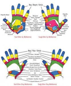 Refleksoloji Masaj İle Tedavi Nasıl Olur