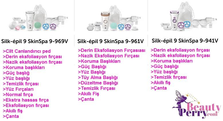 Braun silk-épil 9 SkinSpa Epilatör İncelemesi