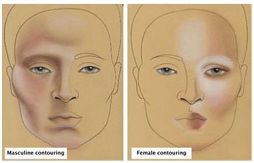 Maskulen Kadınlar Ve Erkeksilikleri