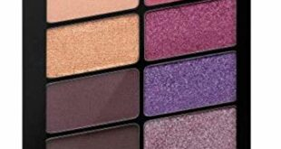 Wet N Wild V.I.Purple Far Paleti İncelemesi